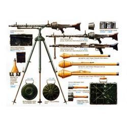 German infantry weapons set 1/35