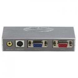 VGAvideo converter