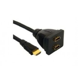 HDMI passief verloop 12