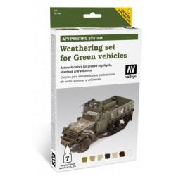 AFV weathering for green vehicals