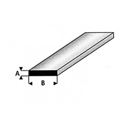 Styrene kunststof strip 1.5x4mm 1mtr