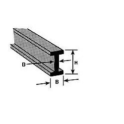 ABS I profiel 9,6 x 4,8 mm L-37,5cm