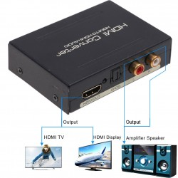 Audio uit HDMI extractor